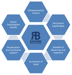 Entrepreneurial Culture Logo